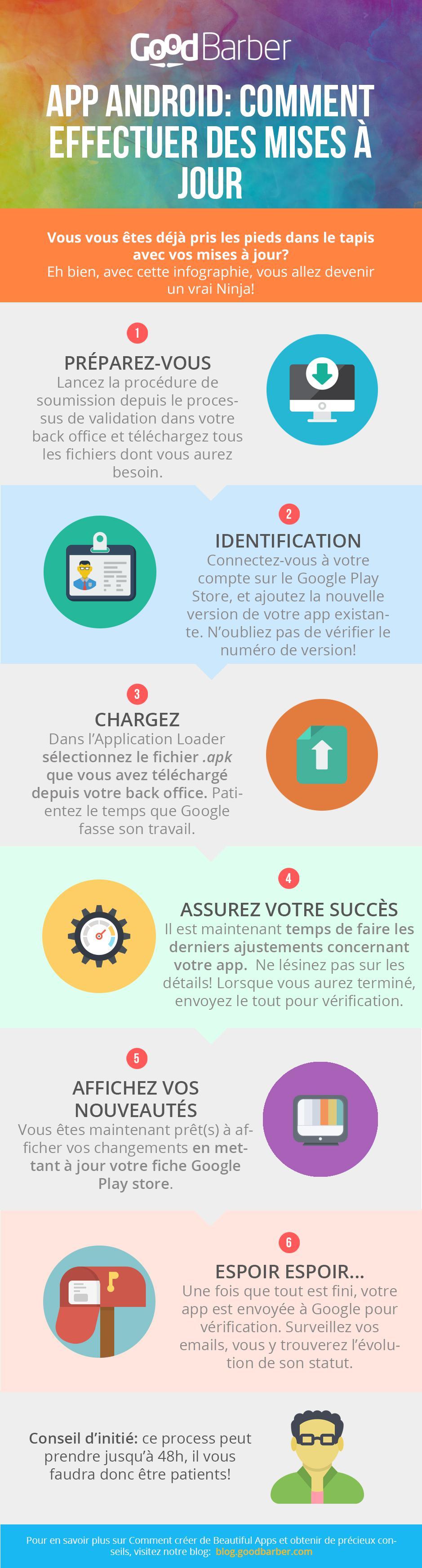 ANDROID APP : Comment réussir votre mise à jour (infographie)