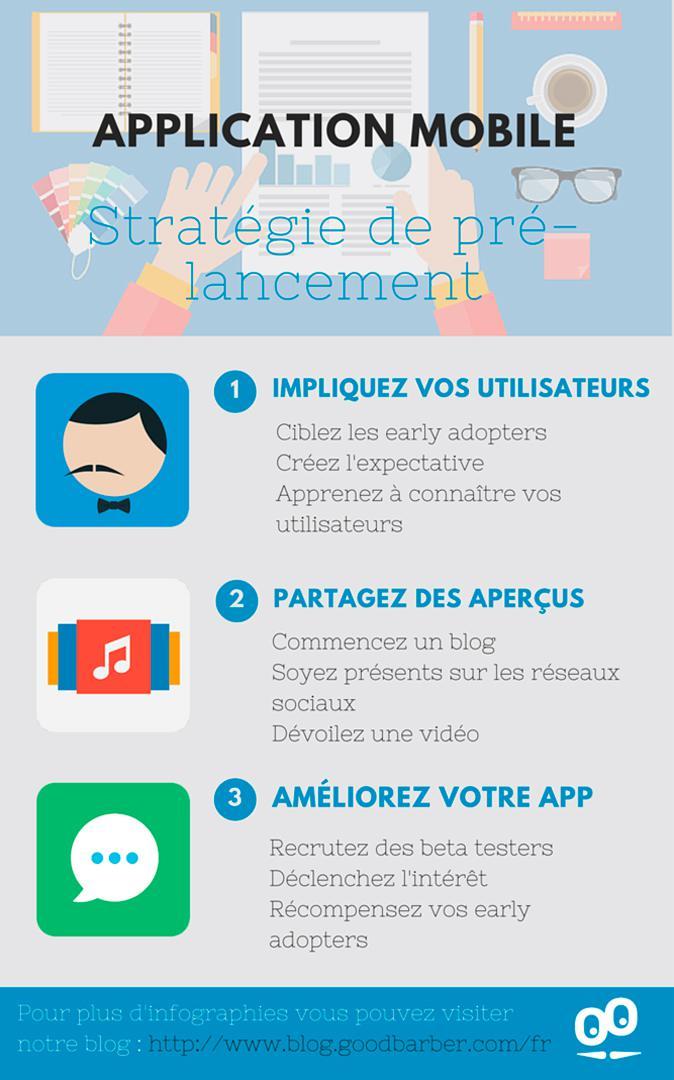 Application mobile : pourquoi une stratégie de pré-lancement ?