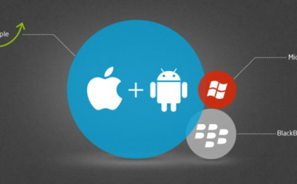Longue vie au métier d'app maker !