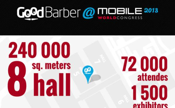 GoodBarber et le MWC 2013 - Infographie