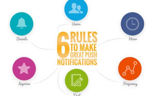 Les 6 règles d'or pour faire de bonnes notifications push