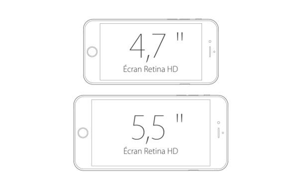 Evolutions graphiques pour iPhone 6 et iPhone 6 Plus