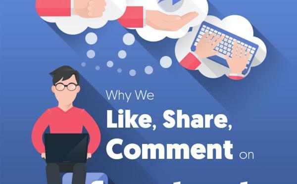 Augmentez votre viralité: étudiez le comportement des utilisateurs de Facebook
