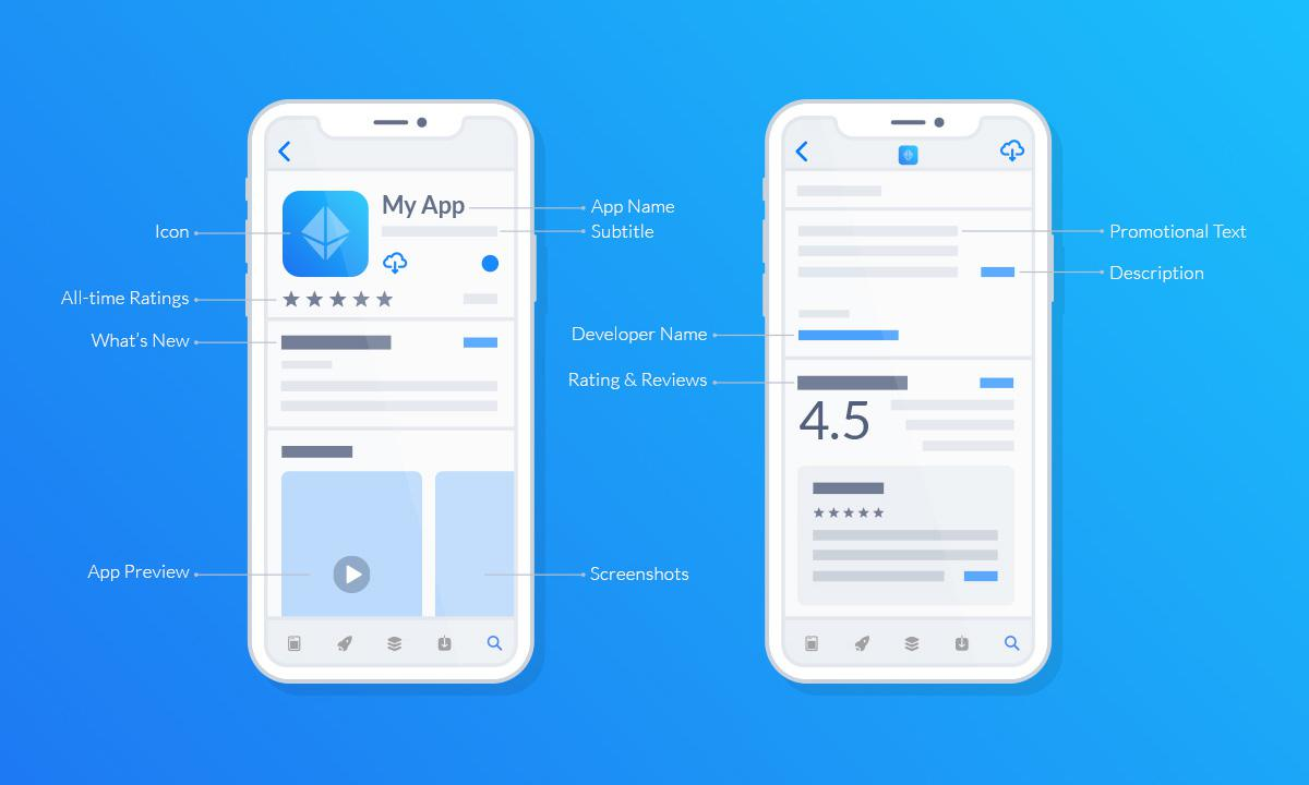 App Store: submit your app for Review