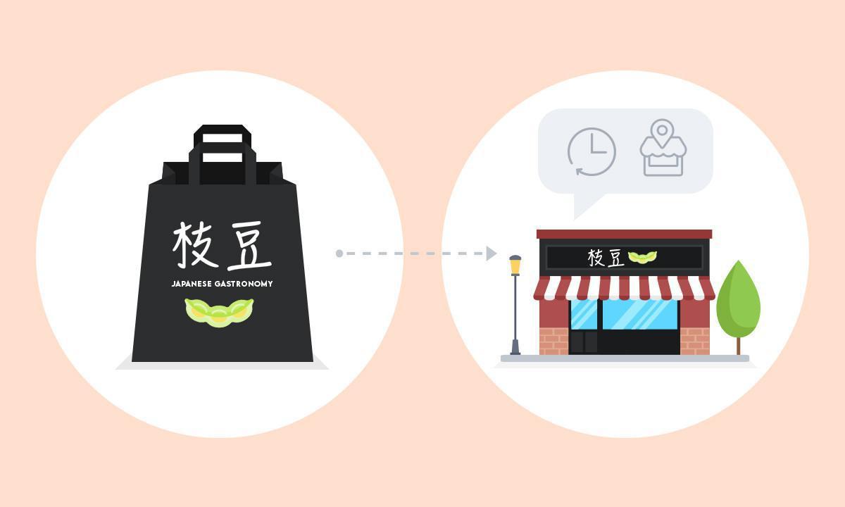 Edamame Restaurant: digitalization of a family restaurant