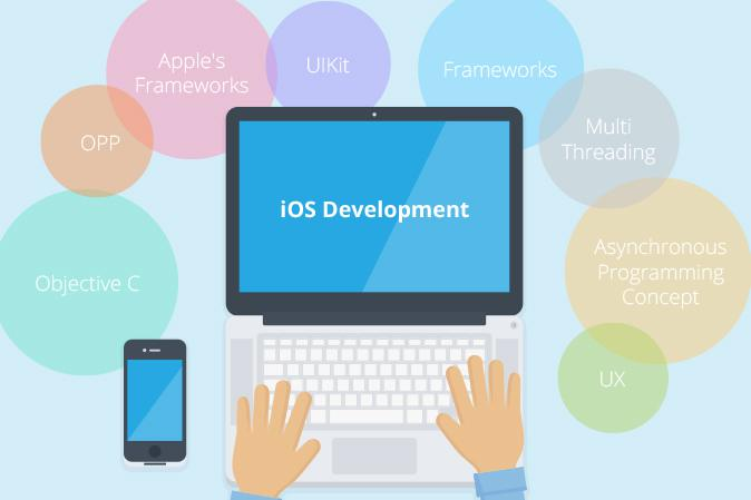 Useful tips to begin developing on iOS