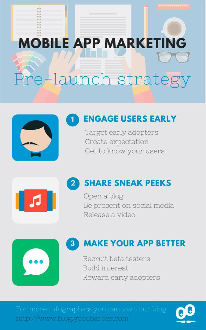 Mobile app: why you need a pre-launch strategy