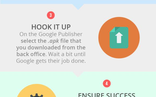 ANDROID APP: How to nail your update (Infographic)