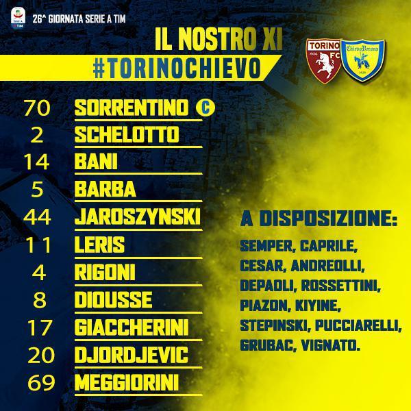 #TorinoChievo: le formazioni ufficiali