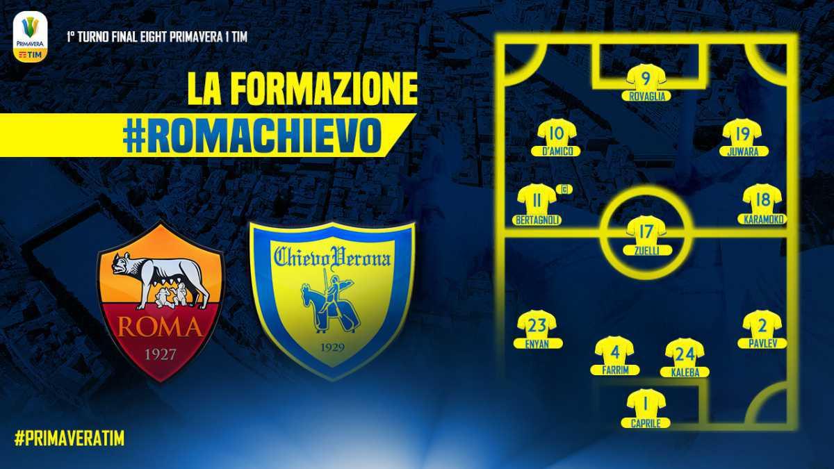 Final Eight #RomaChievo: le formazioni ufficiali
