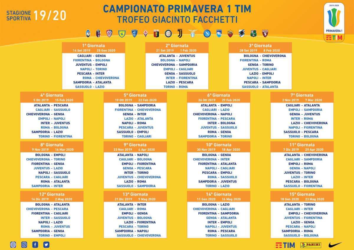 Primavera 1 Tim: il calendario dei gialloblù