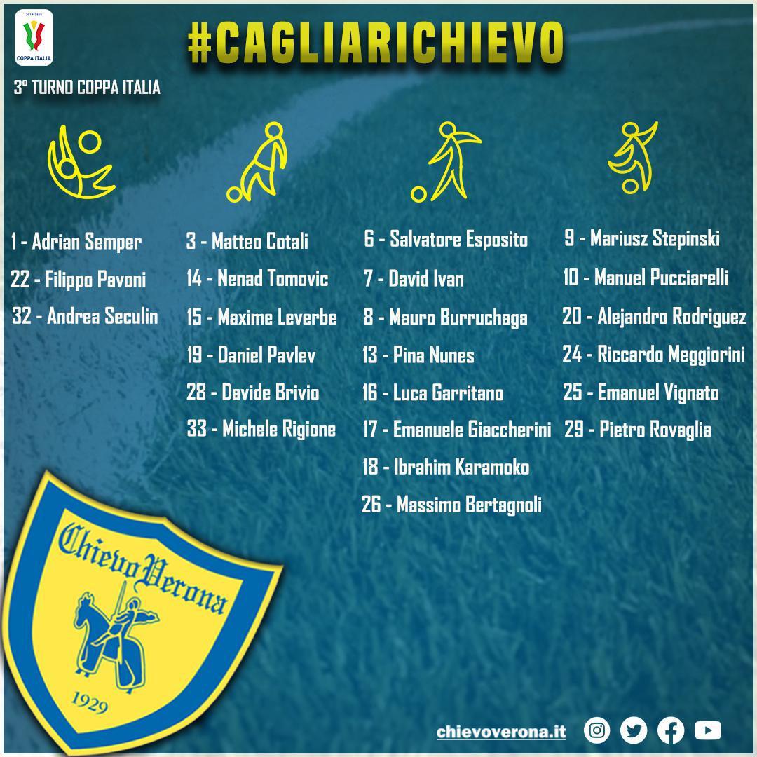 Coppa Italia #CagliariChievo: i 23 convocati