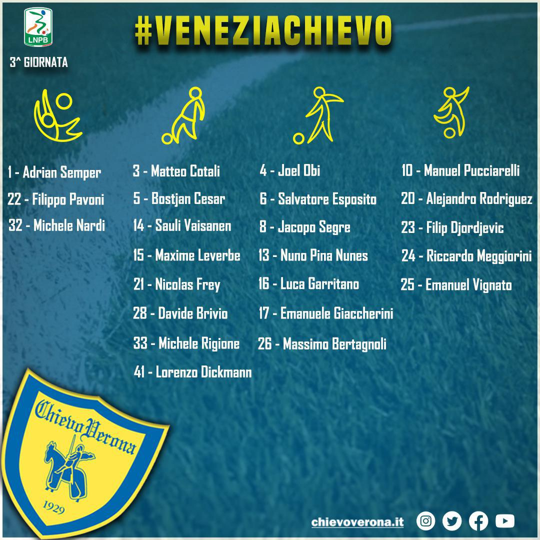 #VeneziaChievo: i 23 convocati