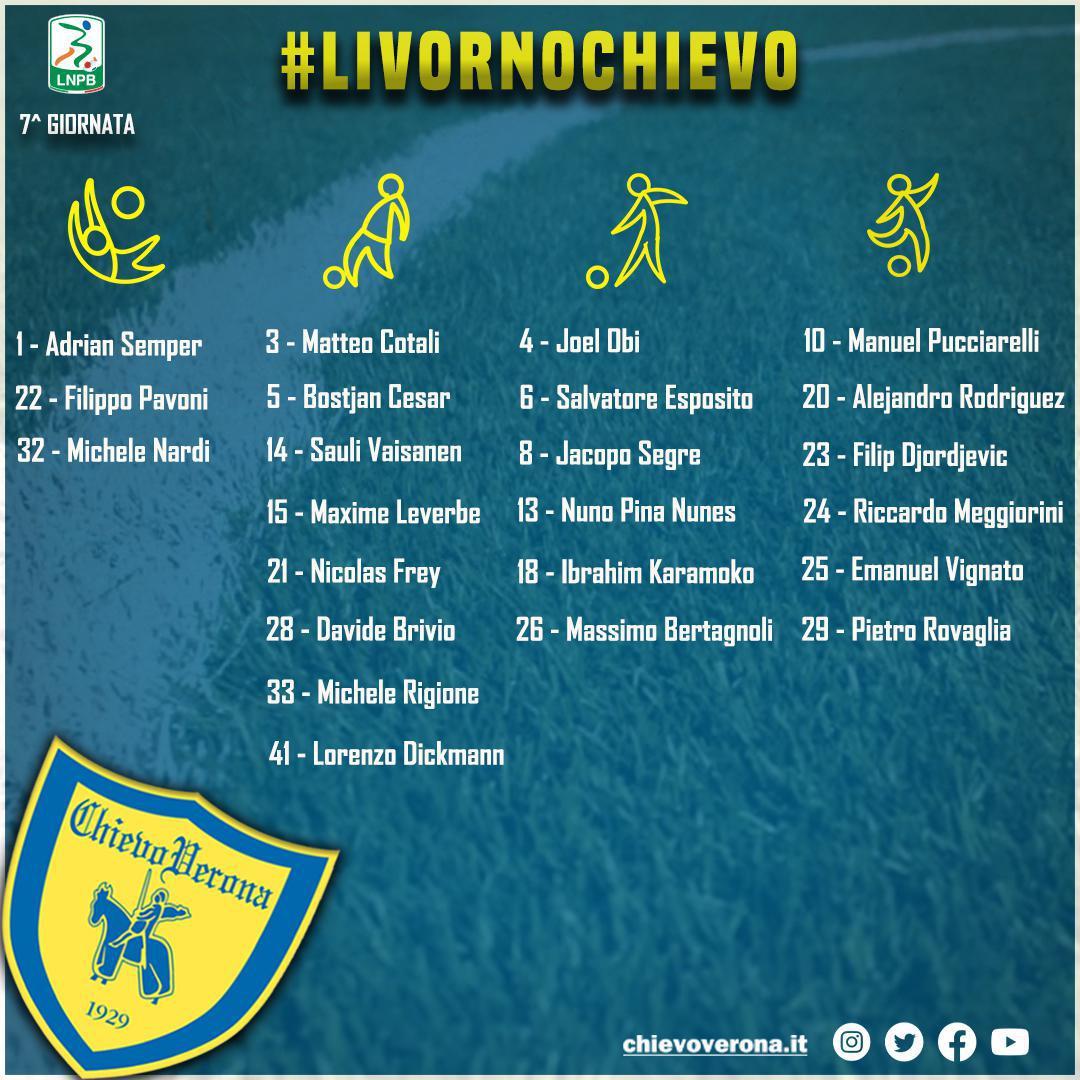 #LivornoChievo: i 23 convocati
