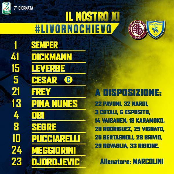 #LivornoChievo: le formazioni ufficiali