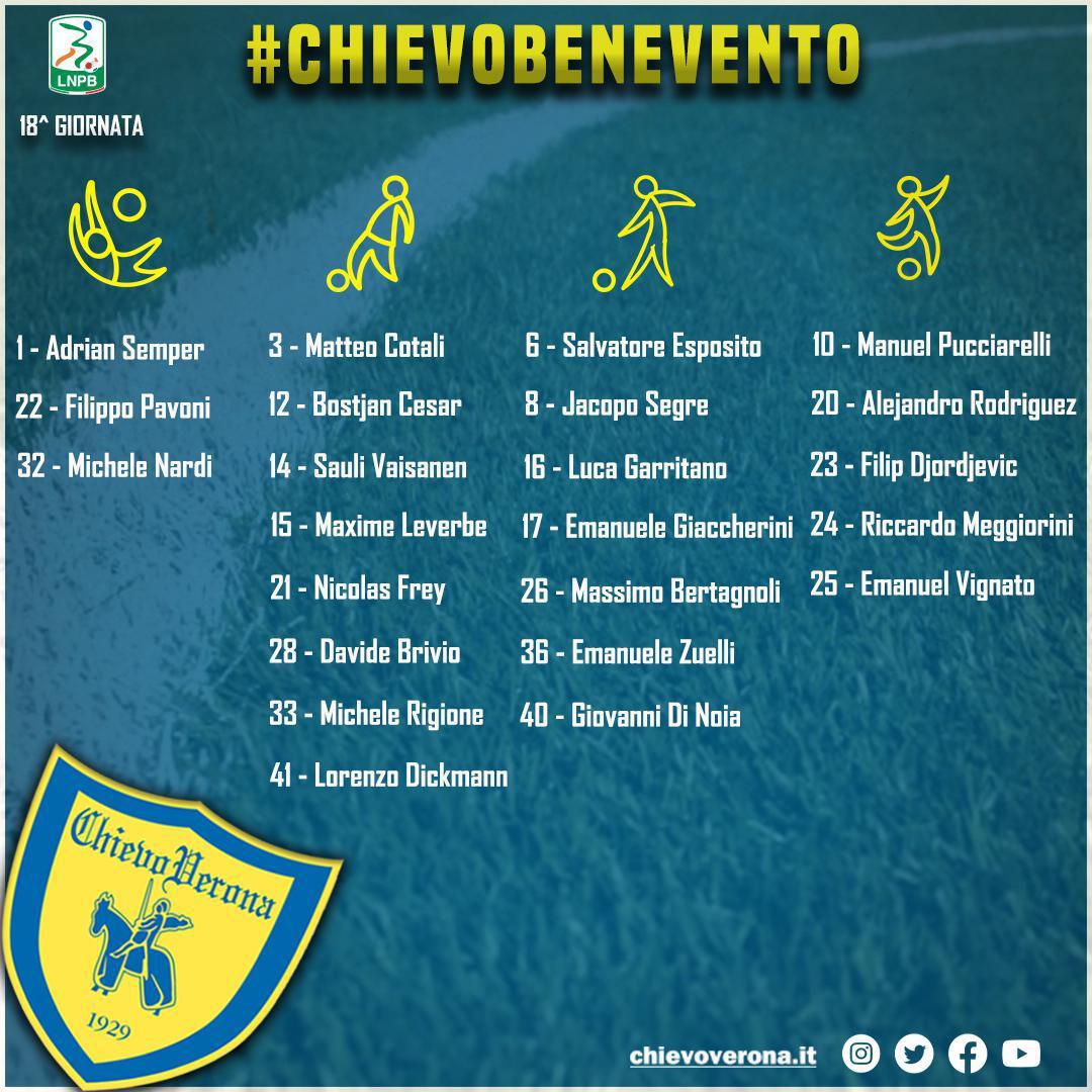 #ChievoBenevento: i 23 convocati