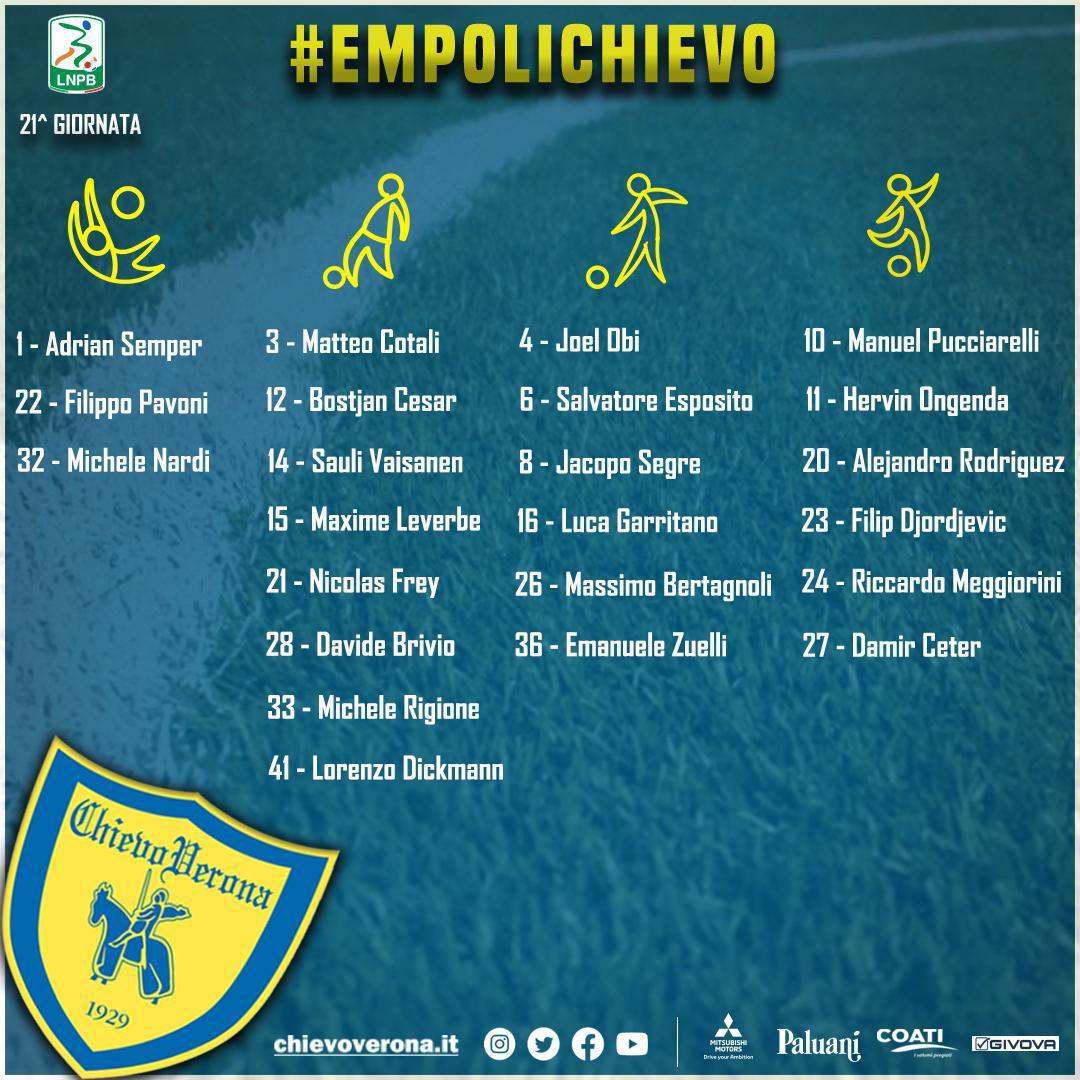 #EmpoliChievo: i 23 convocati