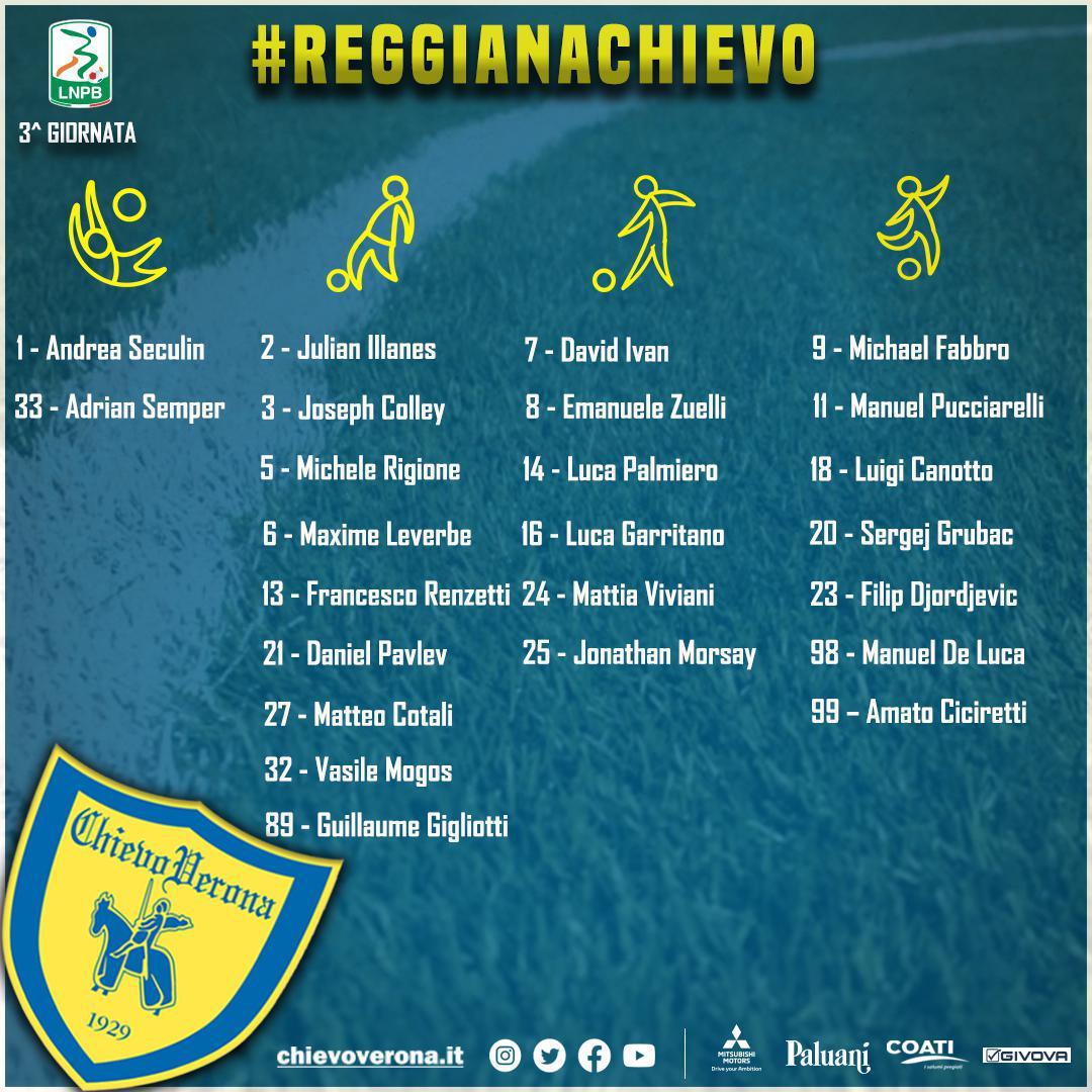 #ReggianaChievo: i 24 convocati