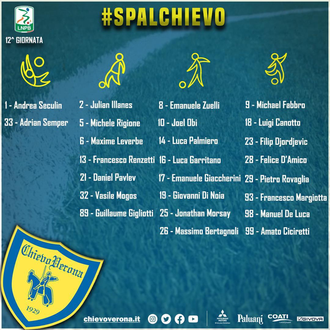 #SpalChievo: i 25 convocati