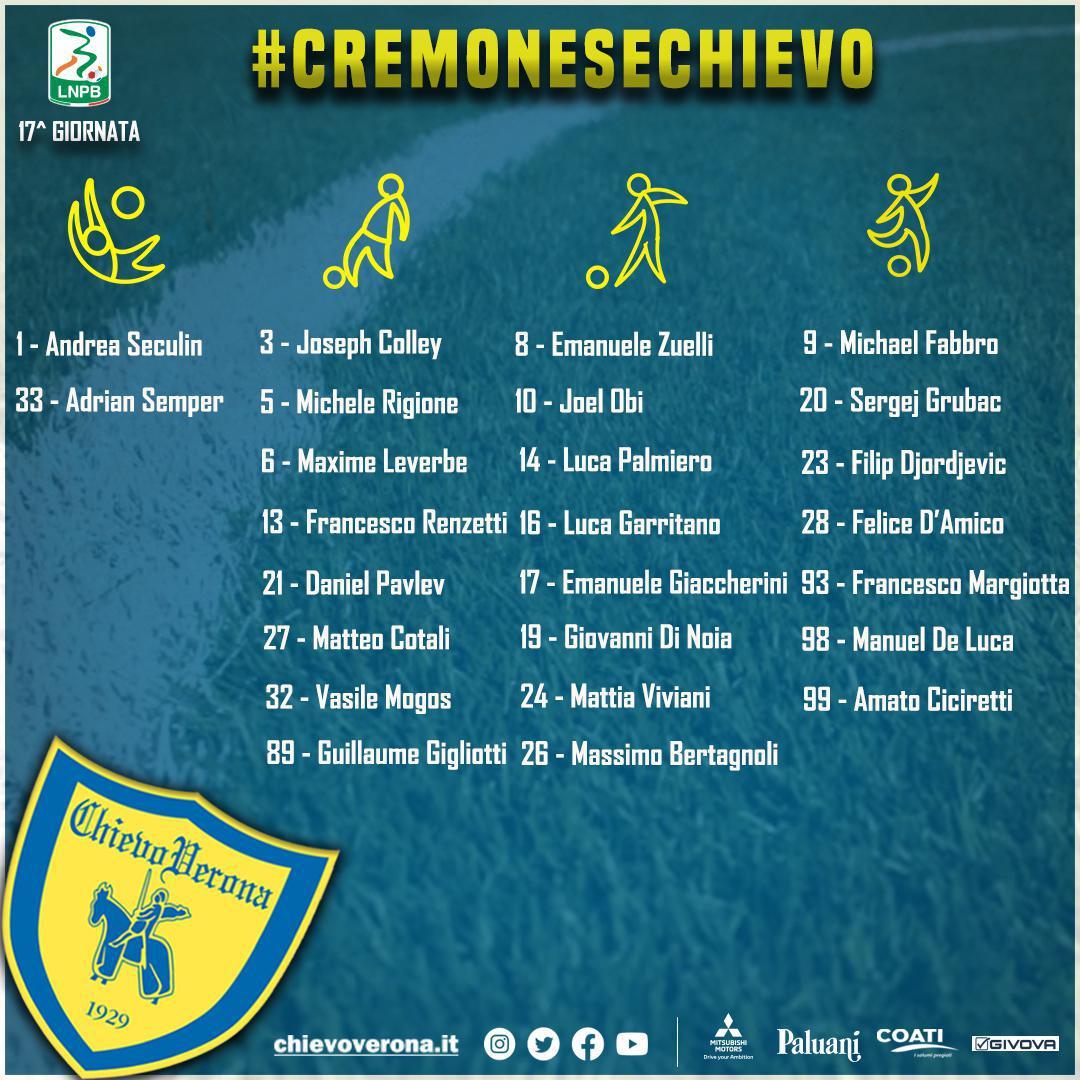 #CremoneseChievo: i 25 convocati