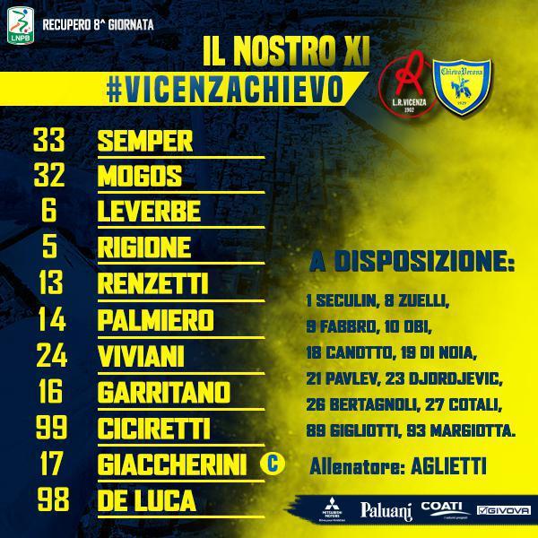 #VicenzaChievo: le formazioni ufficiali