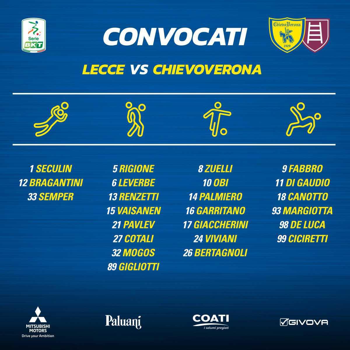 #LecceChievo: i 24 convocati