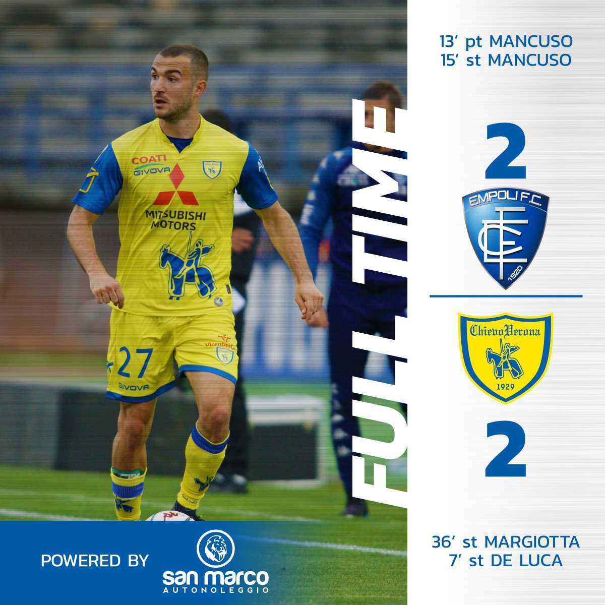 #EmpoliChievo 2-2: il tabellino del match