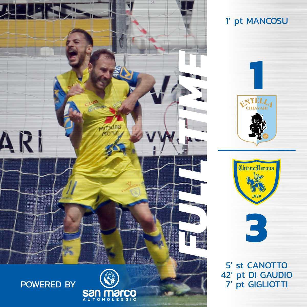 #EntellaChievo 1-3: il tabellino del match