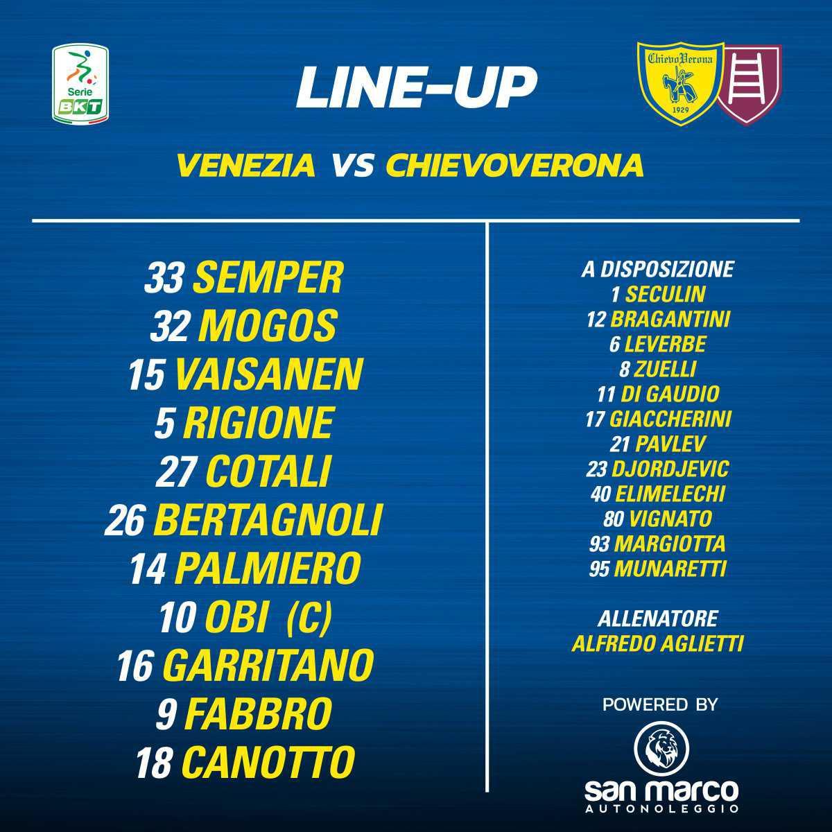 Playoff #VeneziaChievo: le formazioni ufficiali