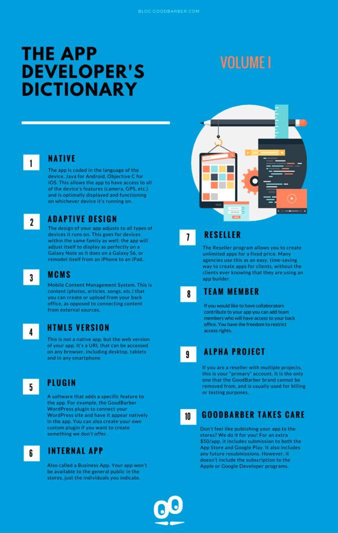 Mobil Uygulama Geliştiricisi'nin Sözlüğü Volume I: Genel Terimler
