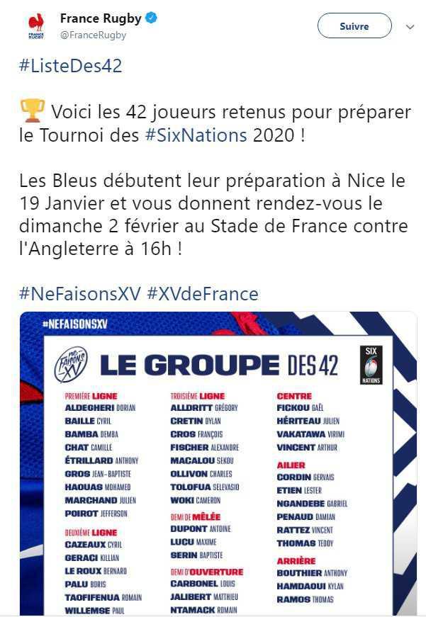 XV de France : Sélection inattendue