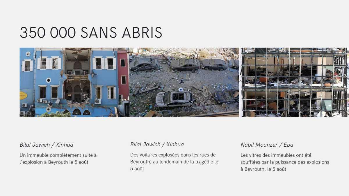 [Portfolio] - Beyrouth : une ville détruite