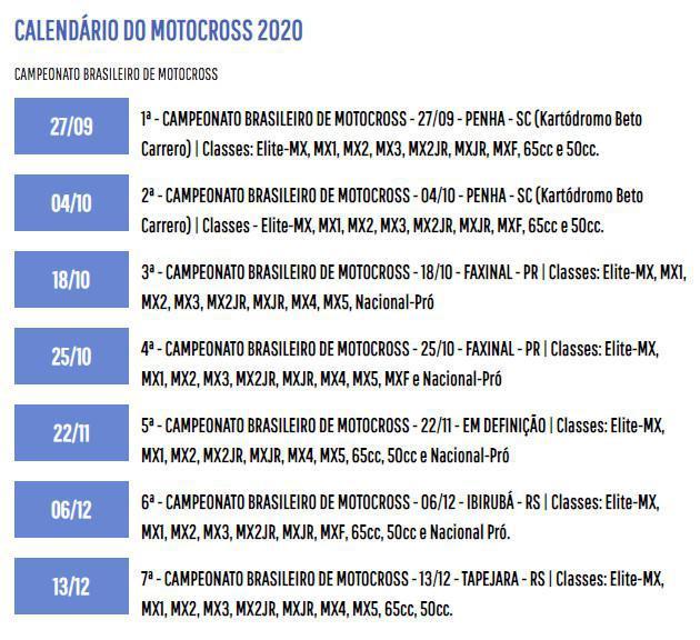 Preparativos para início do Brasileiro de Motocross demandam mudanças e adaptações