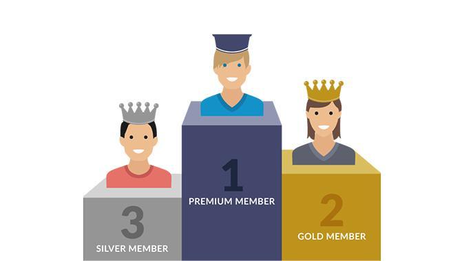 Une Carte de membre pour vos clients les plus fidèles