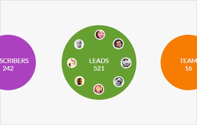 """Renforcez les fonctionnalités sociales de votre app avec les """"Groupes d'Utilisateurs"""""""