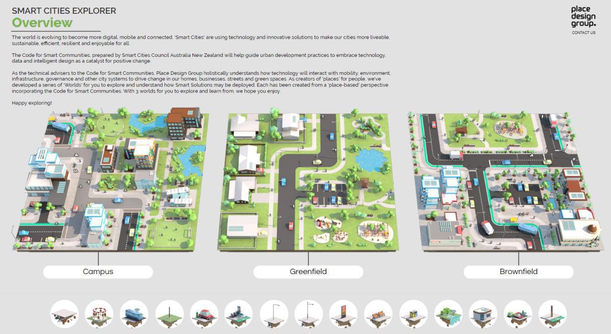 Smart Cities Explorer
