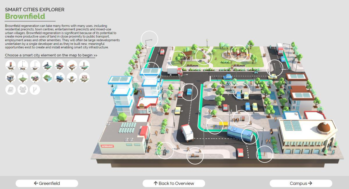 Smart Cities Explorer