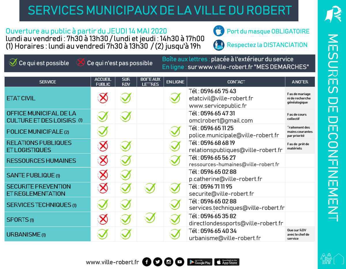 JEUDI 14 MAI 2020 : RÉOUVERTURE DES SERVICES MUNICIPAUX