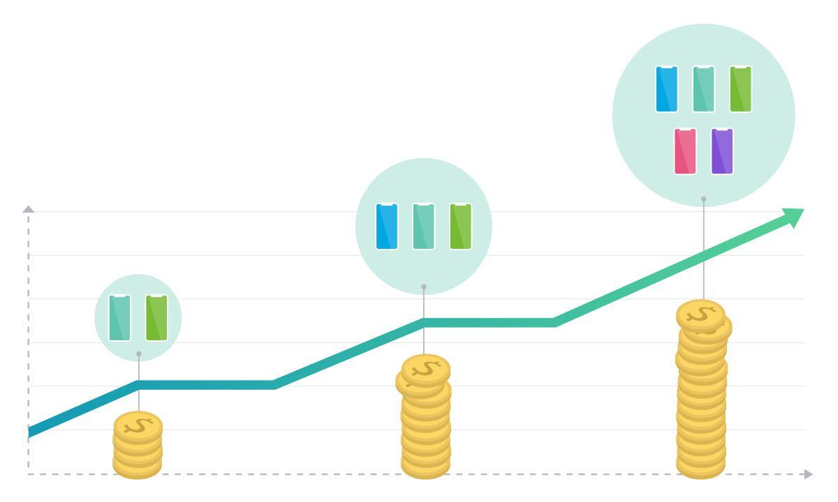 Consigli per i Reseller: 5 trucchi per aiutarti a vendere le app