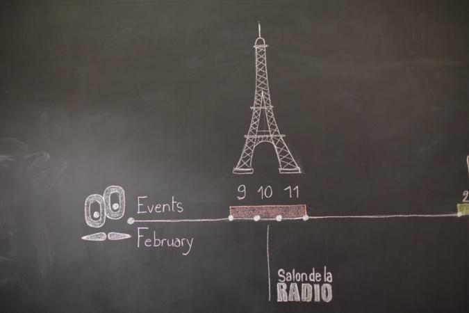 Venite a trovarci! Da Domenica a Martedì ci trovate al Salon de la Radio a Parigi