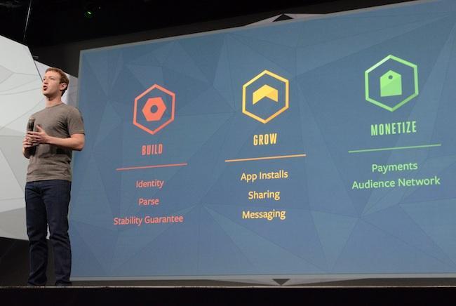 Concetti chiave di Facebook f8: costruire, crescere, monetizzare