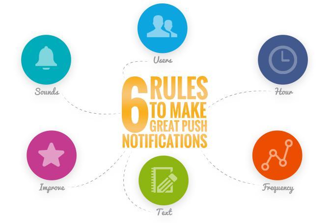 6 regole d'oro per inviare delle super Notifiche Push