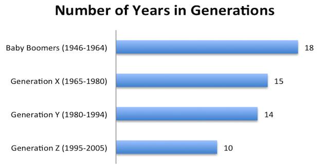 Oltre i dati demografici - Consigli per conoscere meglio i vostri utenti