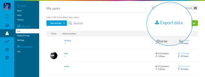 3 strumenti per gestire al meglio il tuo database utenti
