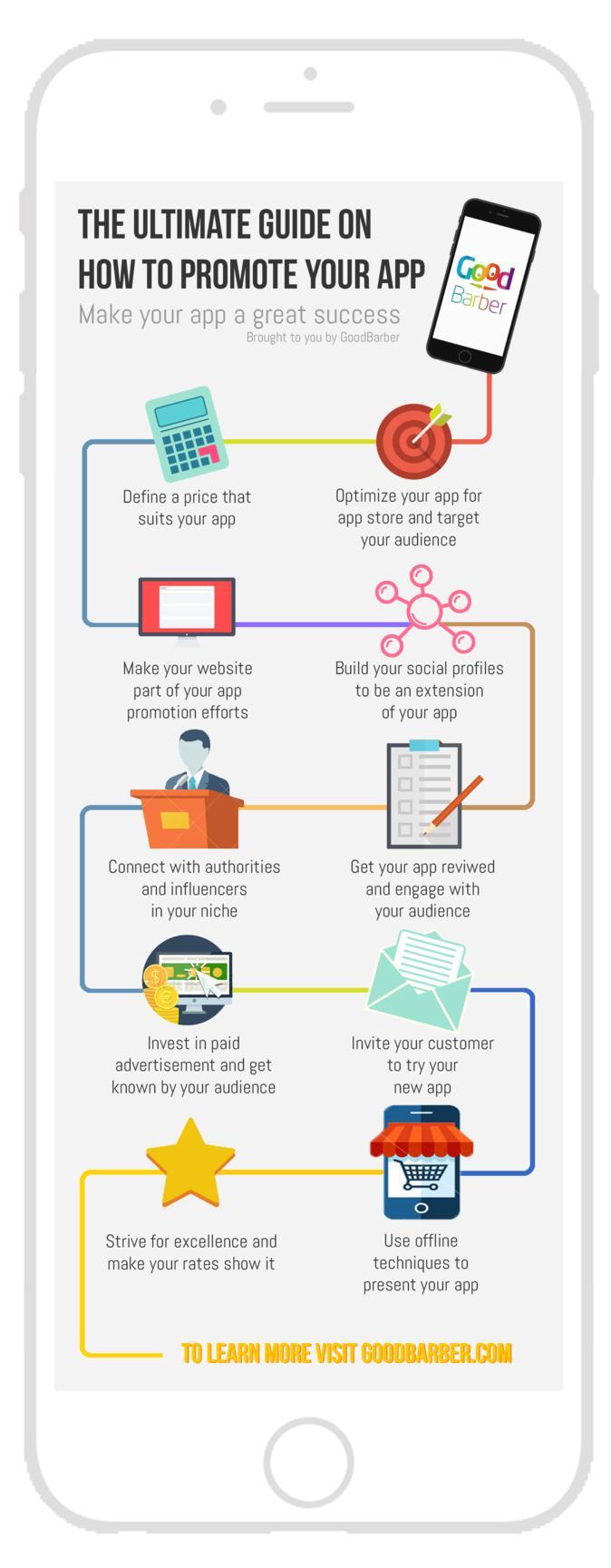 La Guida Definitiva per promuovere la tua App. Fai del tuo progetto un grande successo!