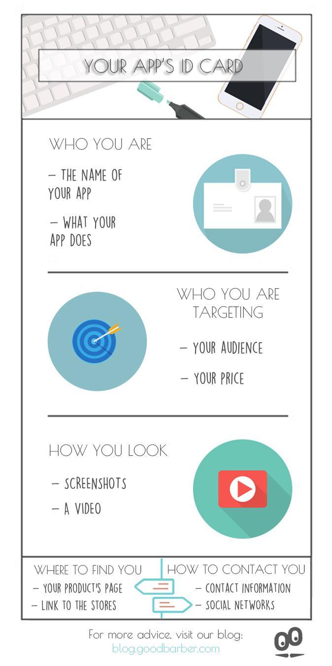Come ottenere una recensione della tua App (Infografica)