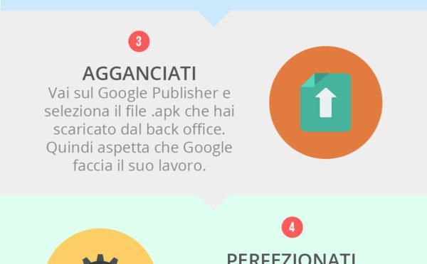 Android App: Come pubblicare un aggiornamento su Google Play