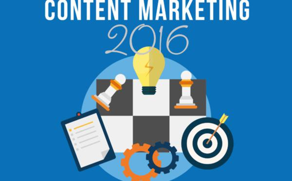 Content Marketing: le tendenze per il 2016