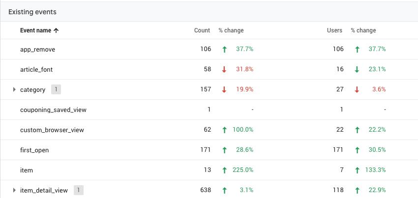 ¿Cómo configurar Google Analytics para Firebase en tu aplicación?