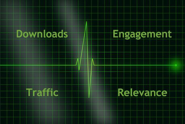 Analiza tu app y sabrás cómo mejorarla
